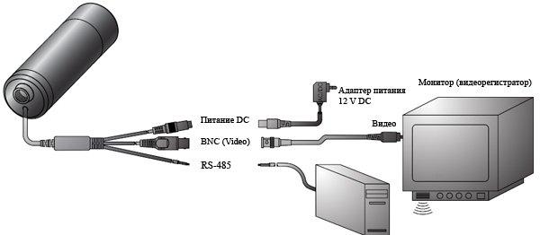 "Схема подключения камеры  ""KPC-HD230C "" через разъем RS-485.  При подключении камеры места соединений кабеля..."