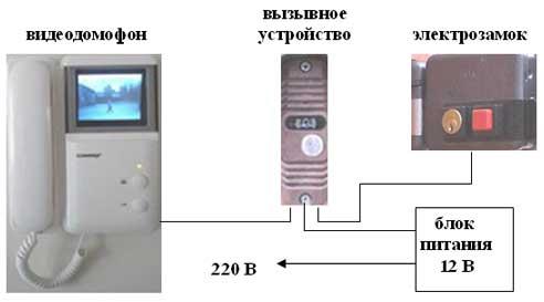Commax схема подключения
